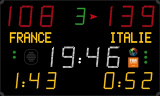 Универсальное табло для игровых видов спорта AVSR1012