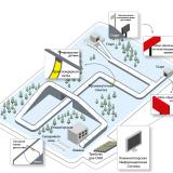 Система судейства и хронометража для бобслея, саней и скелетона - соответствие IBSF