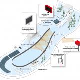 Система судейства и хронометража для прыжков с трамплина - соответствие FIS