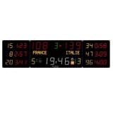 Универсальное табло для игровых видов спорта, модель 452 MB 3104 long