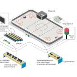 Система хронометража для хоккея - соответствие IIHF