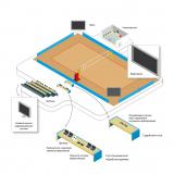 Система Судейства и Хронометража для волейбола - соответствие FIVB