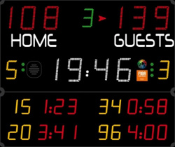 Универсальное табло для игровых видов спорта AVSR1017
