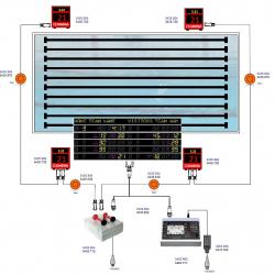 Система судейства и хронометража для водного поло