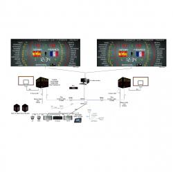 Общая схема подключения оборудования Stramatel для игровых видов спорта