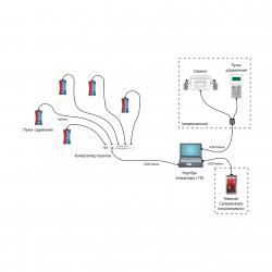 Система судейства и хронометража для бокса - соответствие AIBA